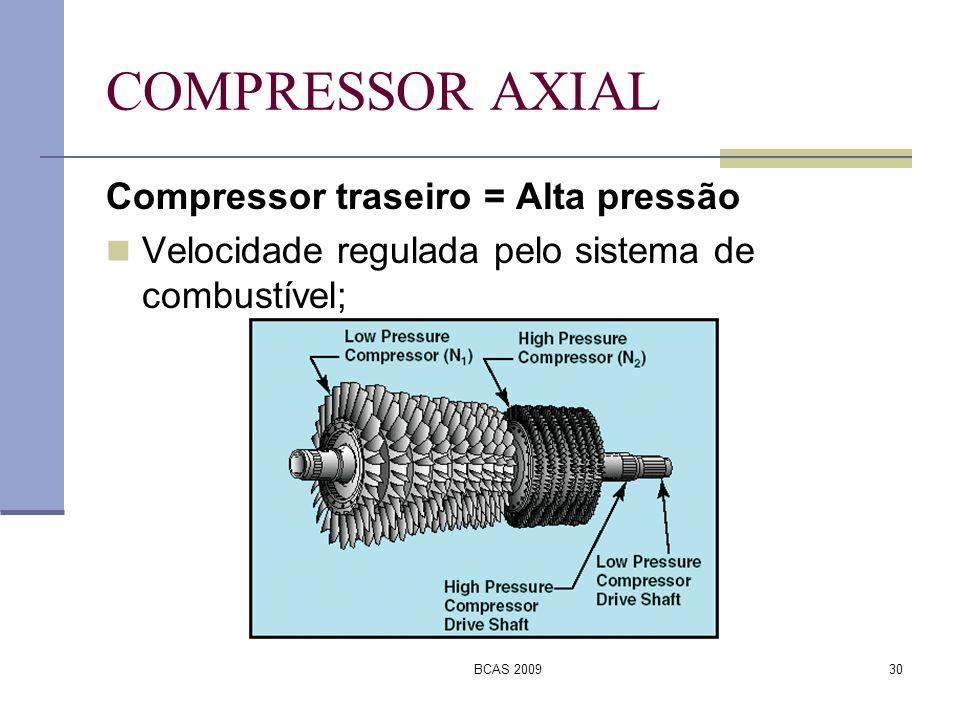 COMPRESSOR AXIAL Compressor traseiro = Alta pressão