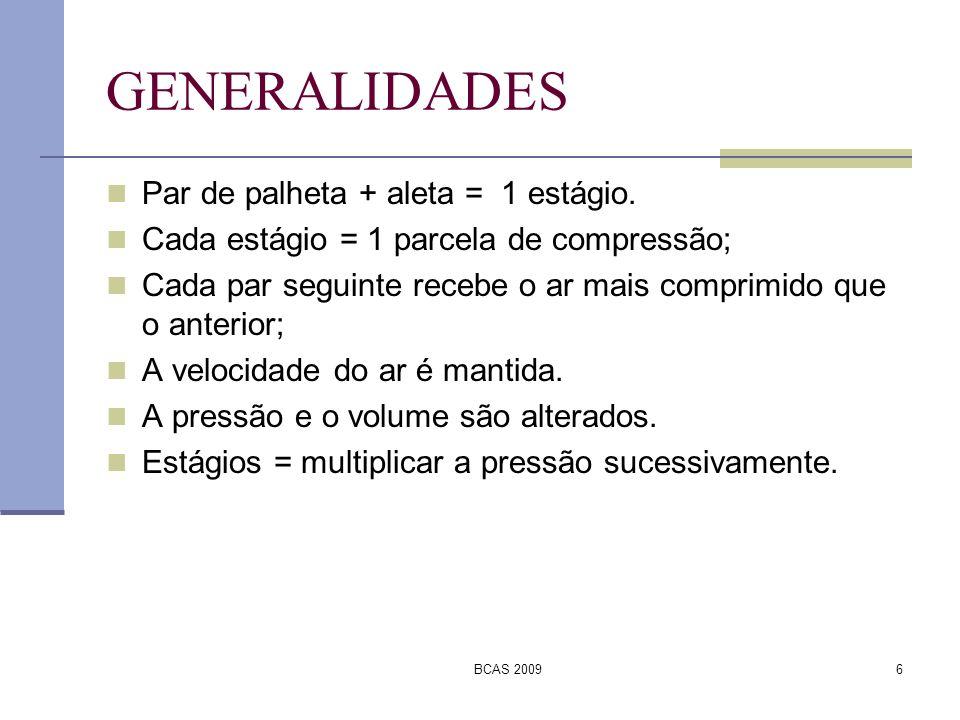 GENERALIDADES Par de palheta + aleta = 1 estágio.