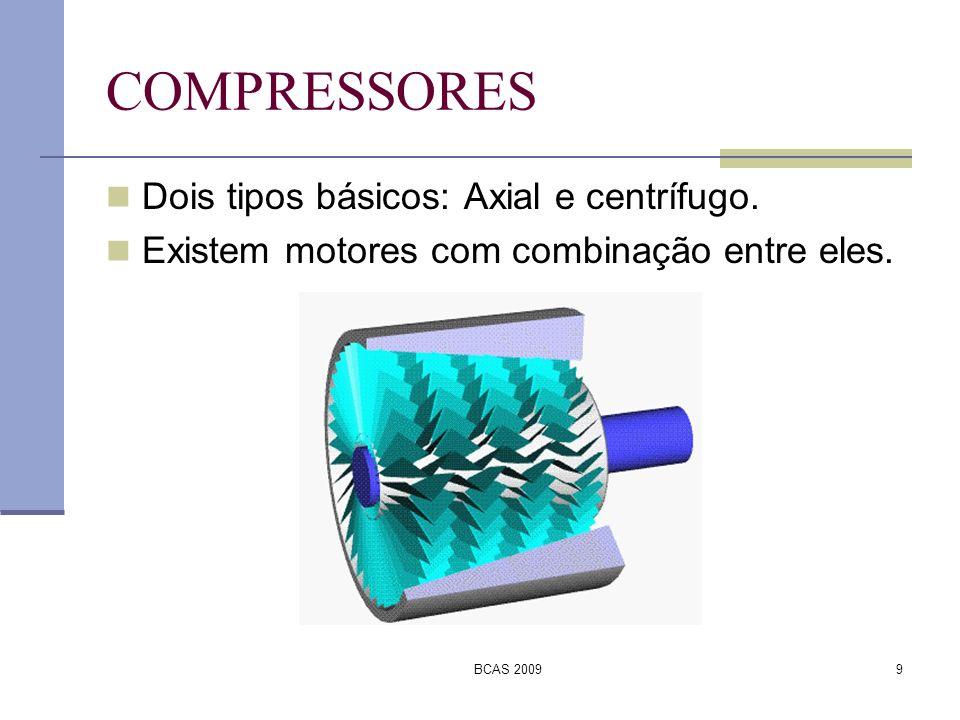COMPRESSORES Dois tipos básicos: Axial e centrífugo.