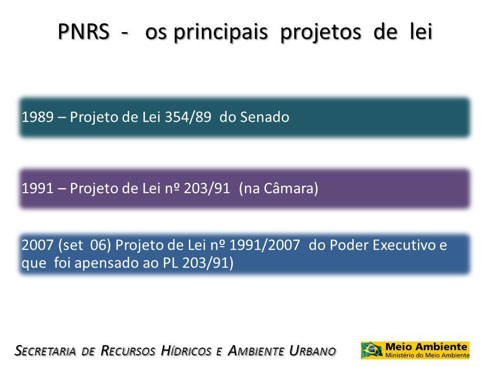 PNRS - os principais projetos de lei