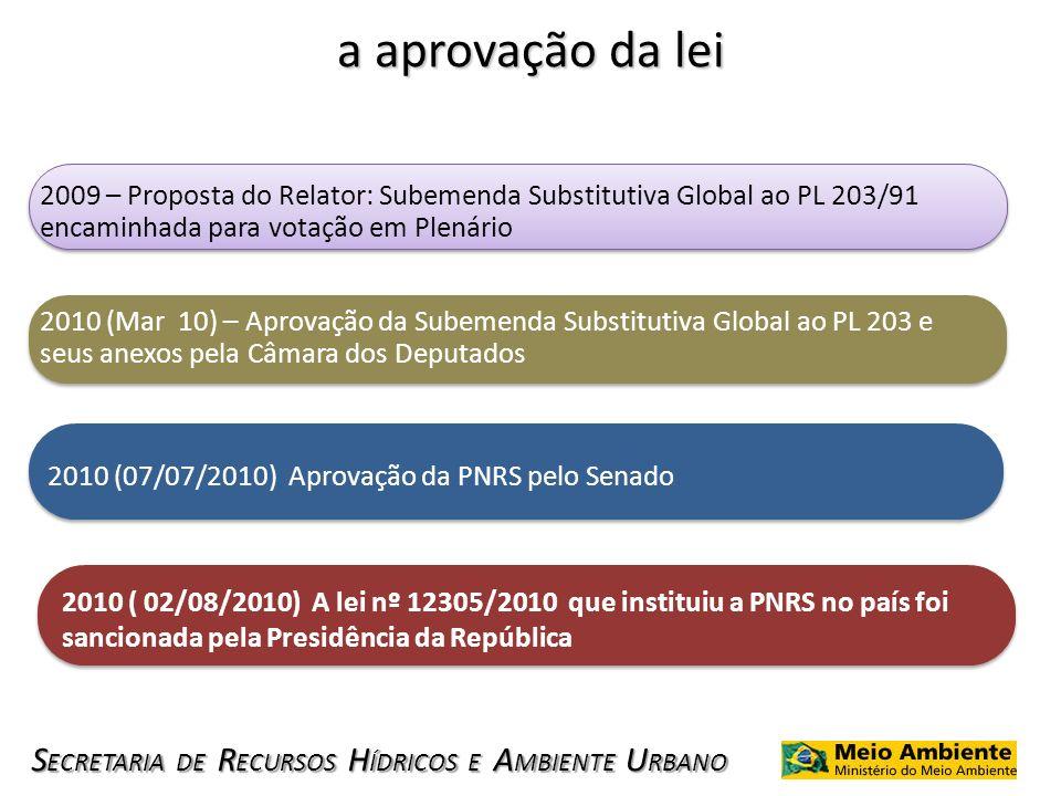a aprovação da lei 2009 – Proposta do Relator: Subemenda Substitutiva Global ao PL 203/91 encaminhada para votação em Plenário.