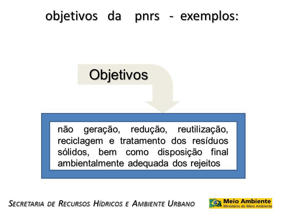 objetivos da pnrs - exemplos: