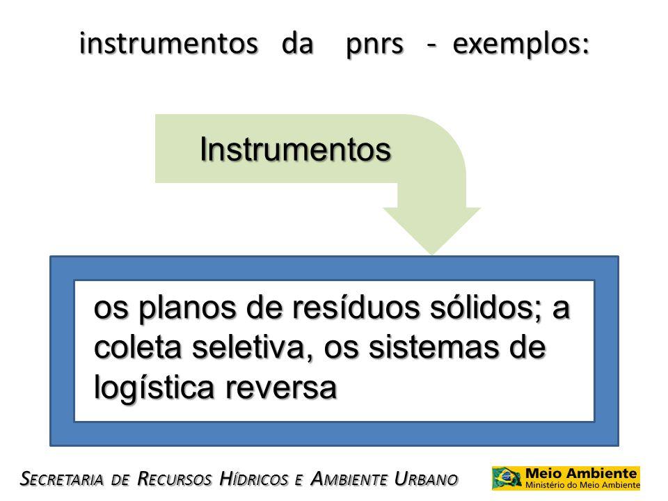 instrumentos da pnrs - exemplos: