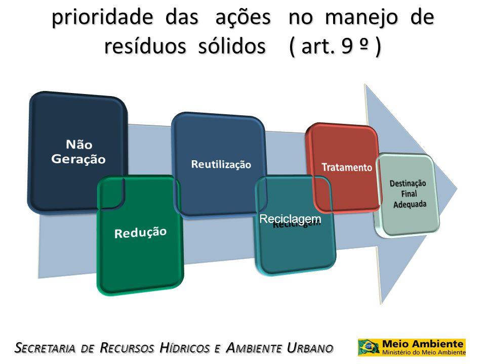 prioridade das ações no manejo de resíduos sólidos ( art. 9 º )