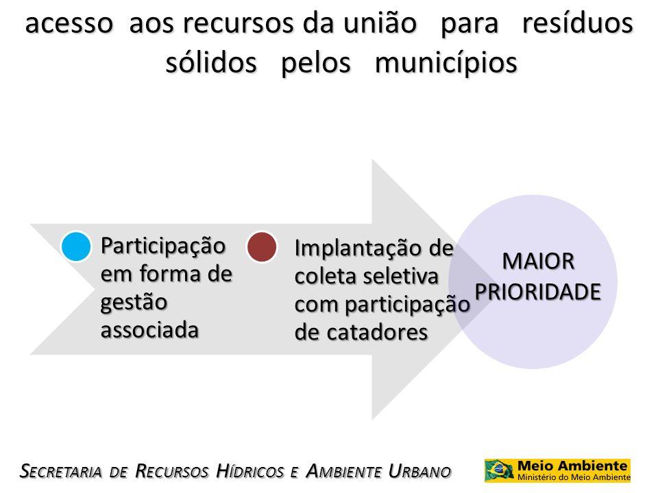 acesso aos recursos da união para resíduos sólidos pelos municípios