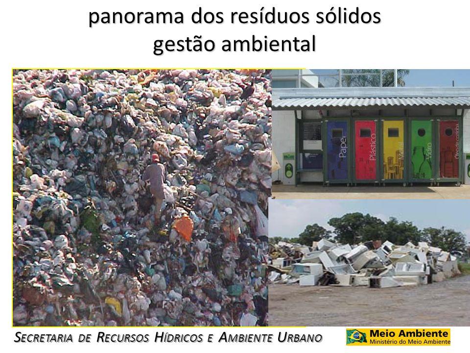 panorama dos resíduos sólidos gestão ambiental