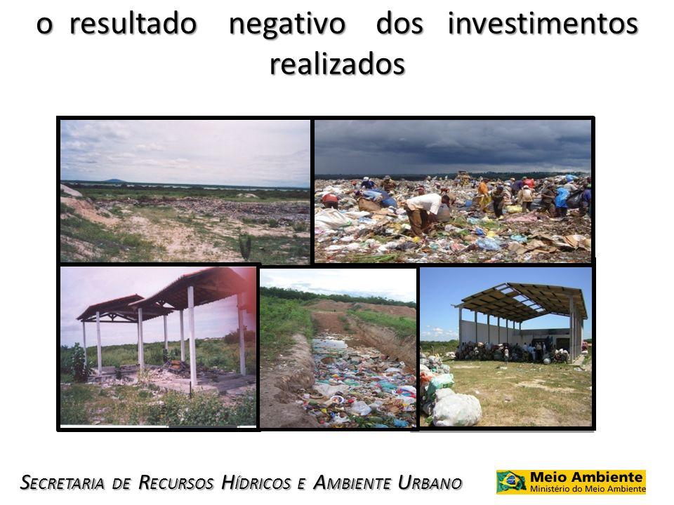 o resultado negativo dos investimentos realizados