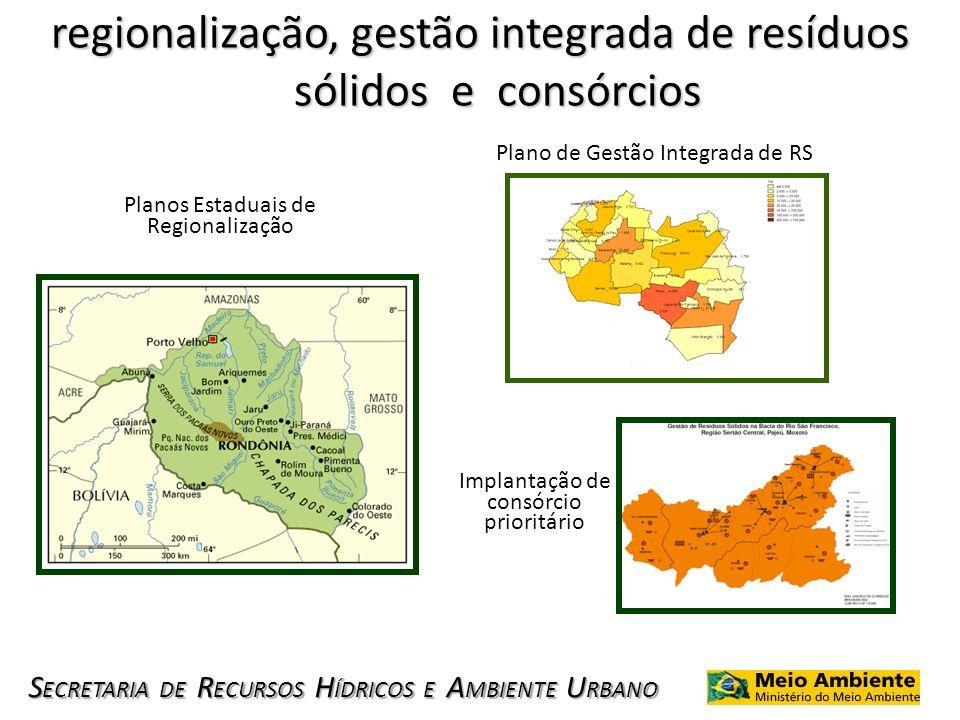 regionalização, gestão integrada de resíduos sólidos e consórcios