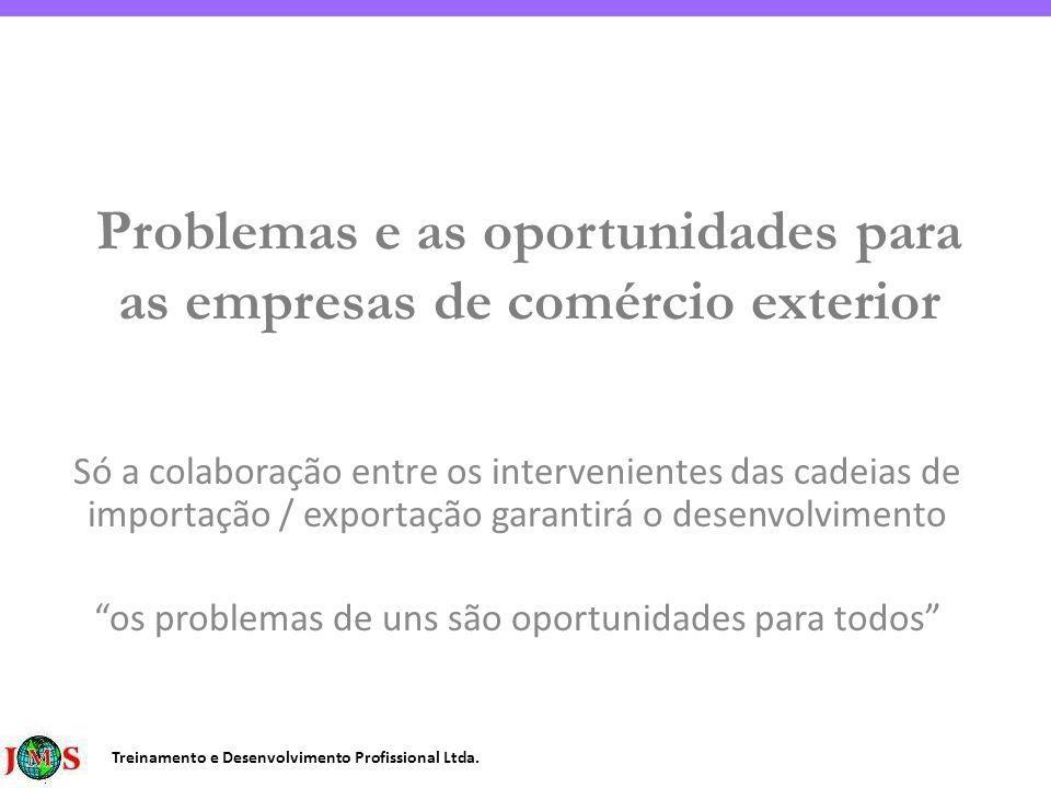 Problemas e as oportunidades para as empresas de comércio exterior