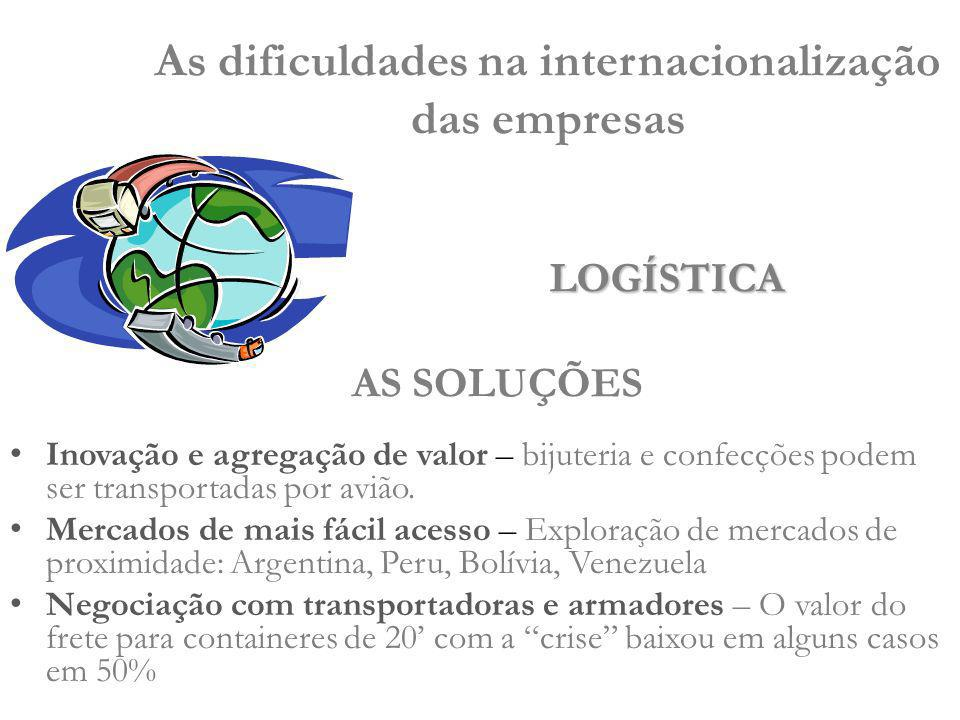 As dificuldades na internacionalização das empresas