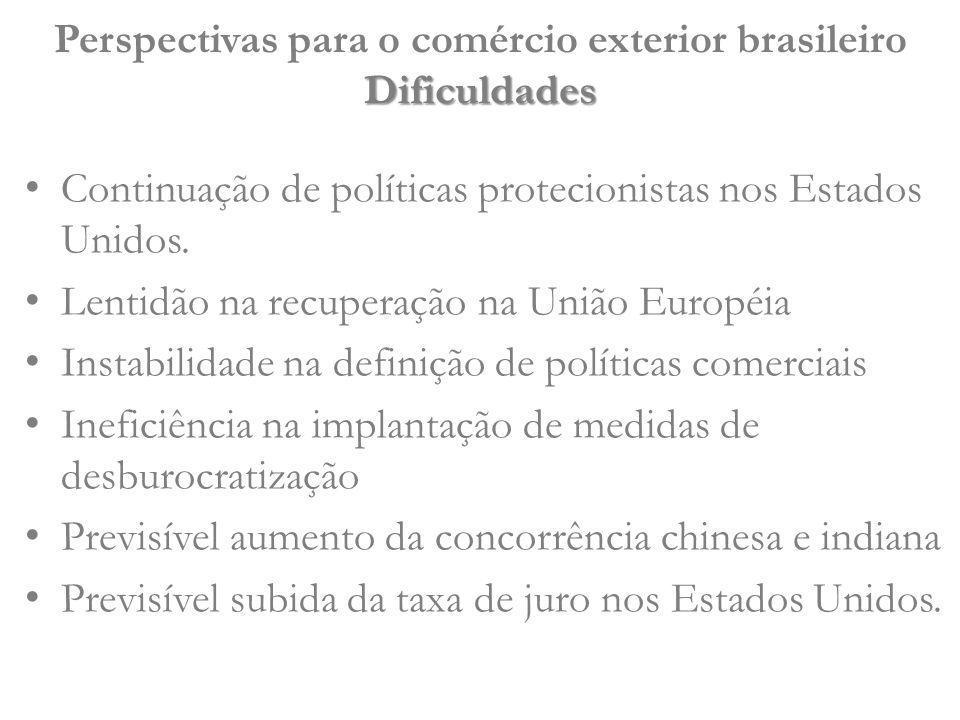 Perspectivas para o comércio exterior brasileiro Dificuldades