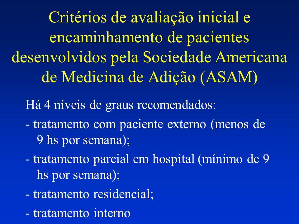 Critérios de avaliação inicial e encaminhamento de pacientes desenvolvidos pela Sociedade Americana de Medicina de Adição (ASAM)