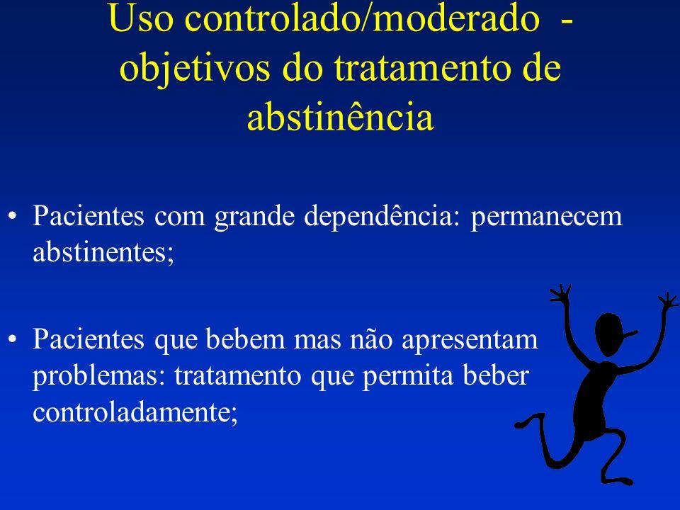 Uso controlado/moderado - objetivos do tratamento de abstinência