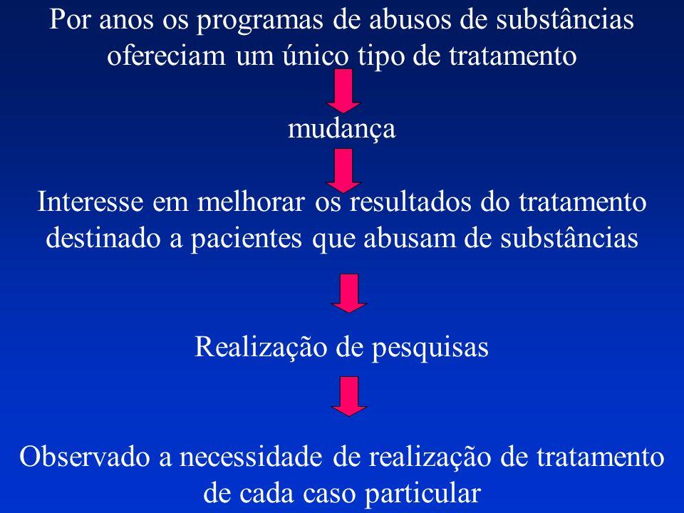 Por anos os programas de abusos de substâncias ofereciam um único tipo de tratamento mudança Interesse em melhorar os resultados do tratamento destinado a pacientes que abusam de substâncias Realização de pesquisas Observado a necessidade de realização de tratamento de cada caso particular