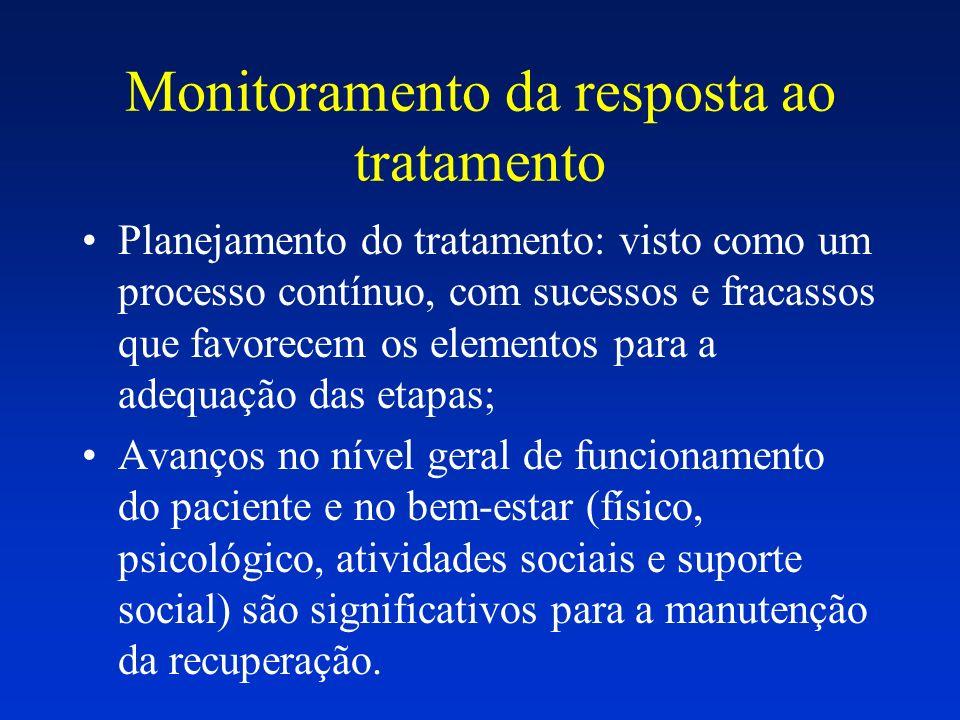Monitoramento da resposta ao tratamento