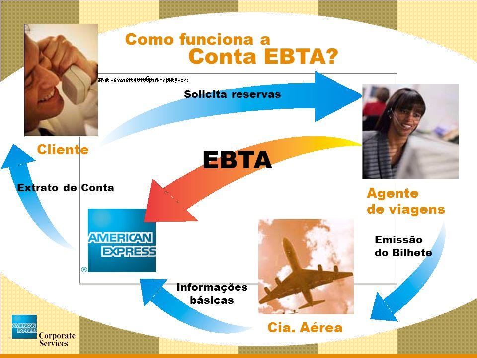 EBTA Conta EBTA Como funciona a Cliente Agente de viagens Cia. Aérea