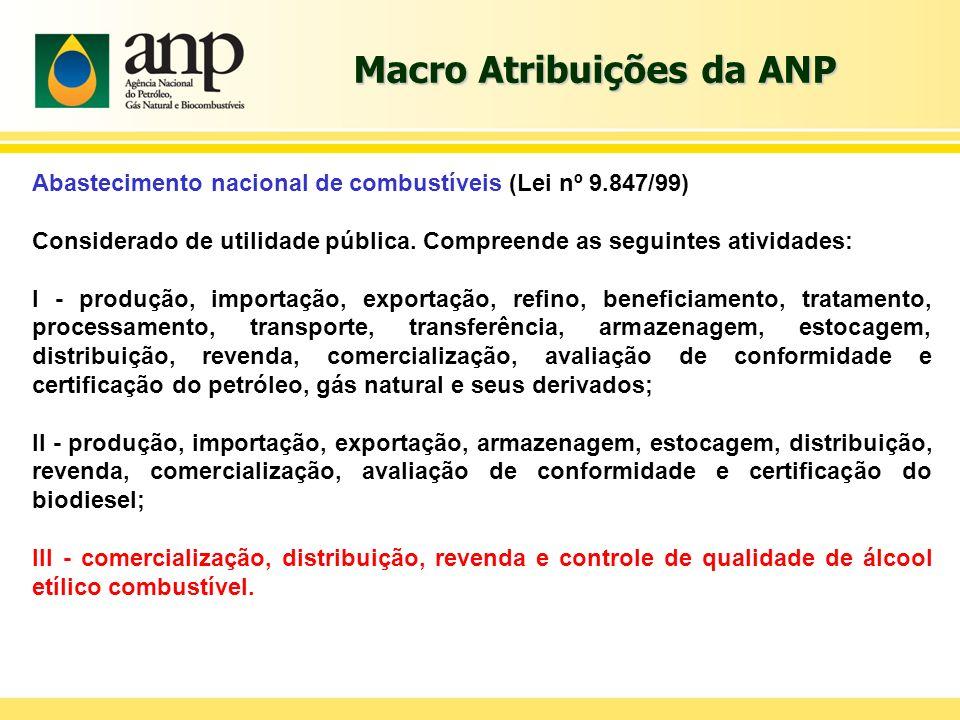 Macro Atribuições da ANP