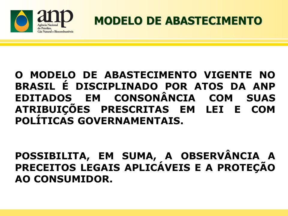 MODELO DE ABASTECIMENTO