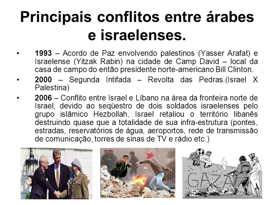 Principais conflitos entre árabes e israelenses.