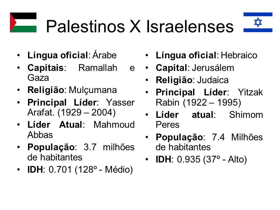 Palestinos X Israelenses