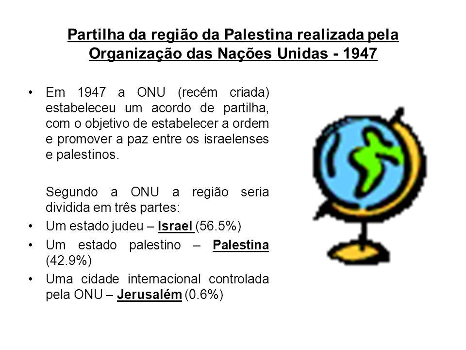 Partilha da região da Palestina realizada pela Organização das Nações Unidas - 1947