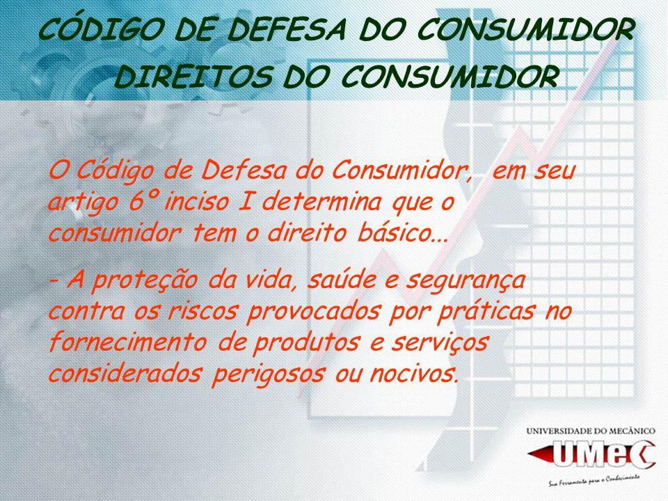 CÓDIGO DE DEFESA DO CONSUMIDOR DIREITOS DO CONSUMIDOR