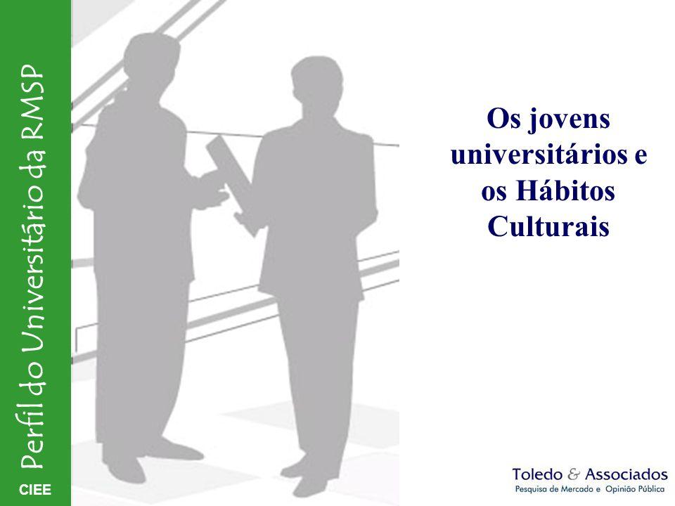 Os jovens universitários e os Hábitos Culturais