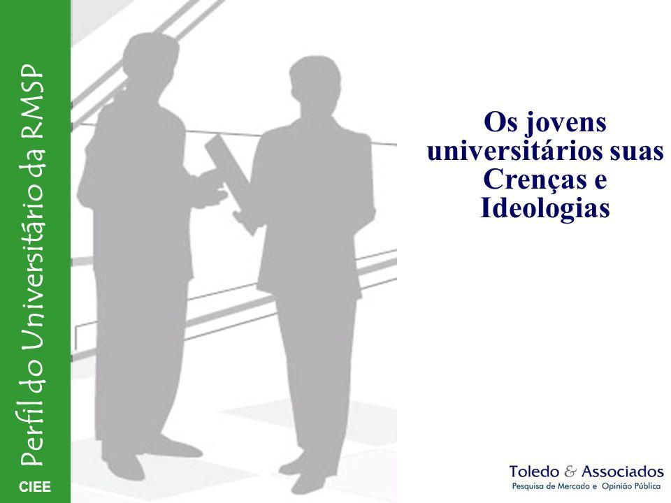 Os jovens universitários suas Crenças e Ideologias