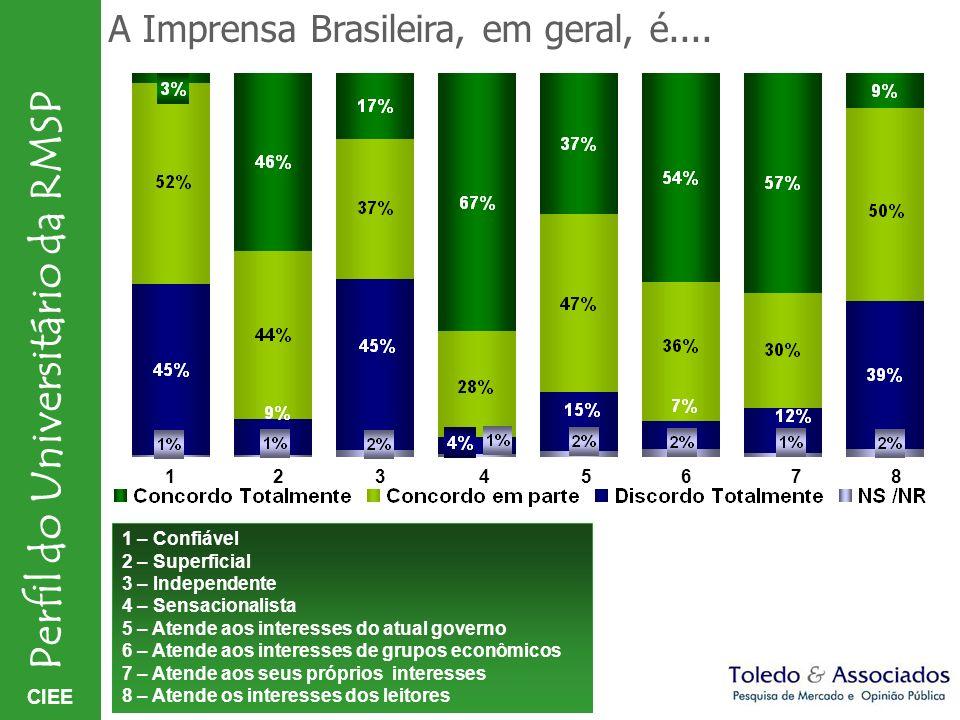 A Imprensa Brasileira, em geral, é....