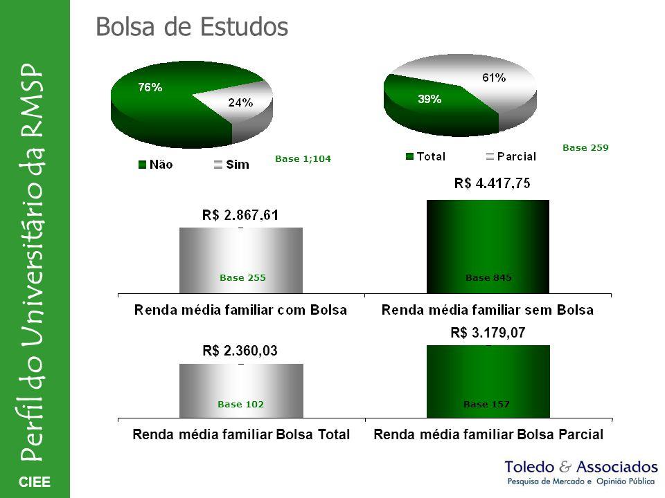 Bolsa de Estudos Base 259. Base 1;104. Base 255. Base 845. R$ 3.179,07. R$ 2.360,03. Base 102.