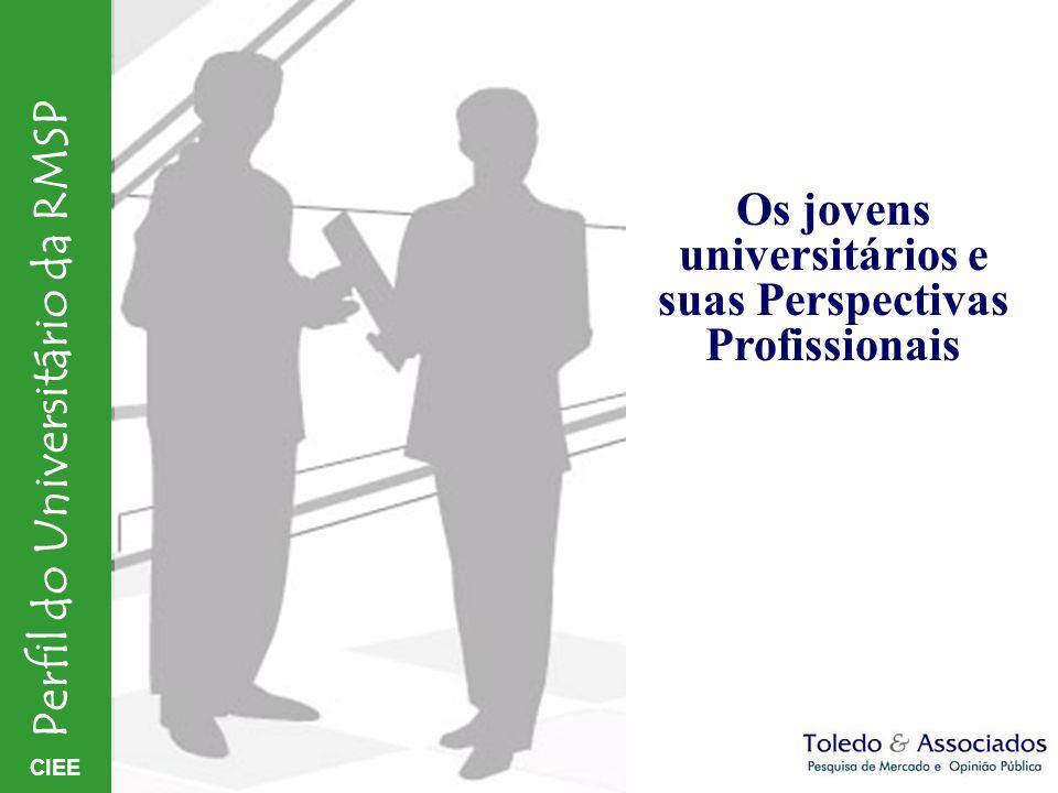 Os jovens universitários e suas Perspectivas Profissionais