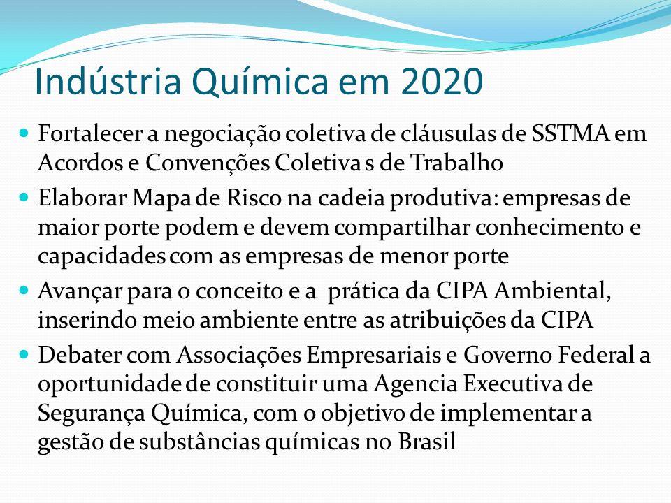 Indústria Química em 2020 Fortalecer a negociação coletiva de cláusulas de SSTMA em Acordos e Convenções Coletiva s de Trabalho.