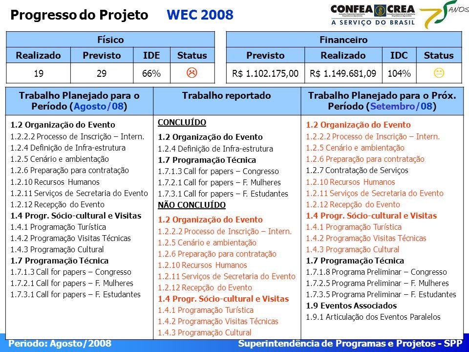 Progresso do Projeto WEC 2008