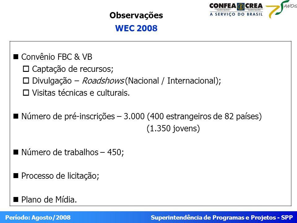 Observações WEC 2008. Convênio FBC & VB. Captação de recursos; Divulgação – Roadshows (Nacional / Internacional);