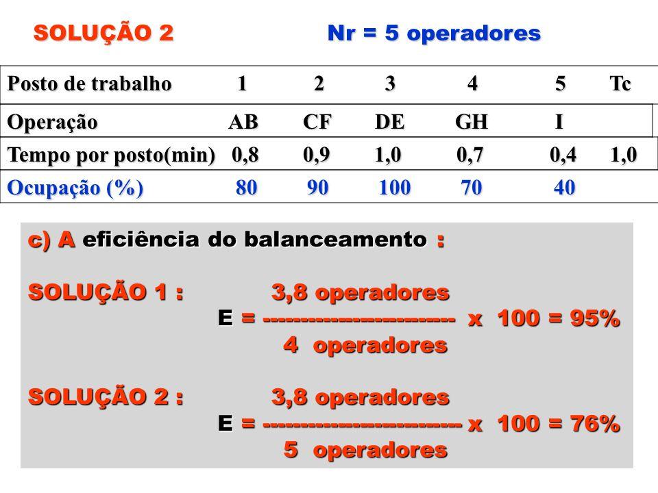 SOLUÇÃO 2 Nr = 5 operadores