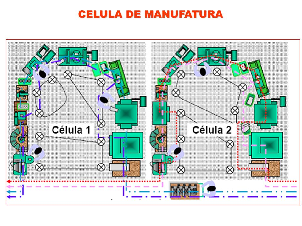 CELULA DE MANUFATURA