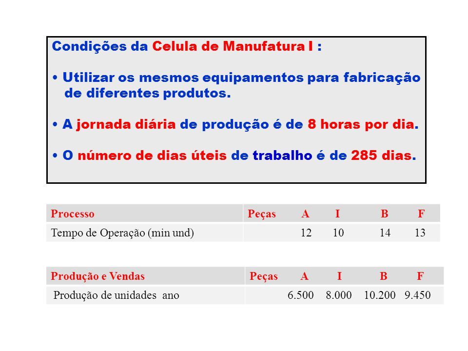 Condições da Celula de Manufatura I :