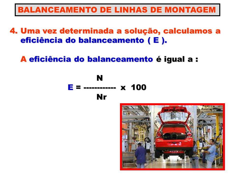 BALANCEAMENTO DE LINHAS DE MONTAGEM