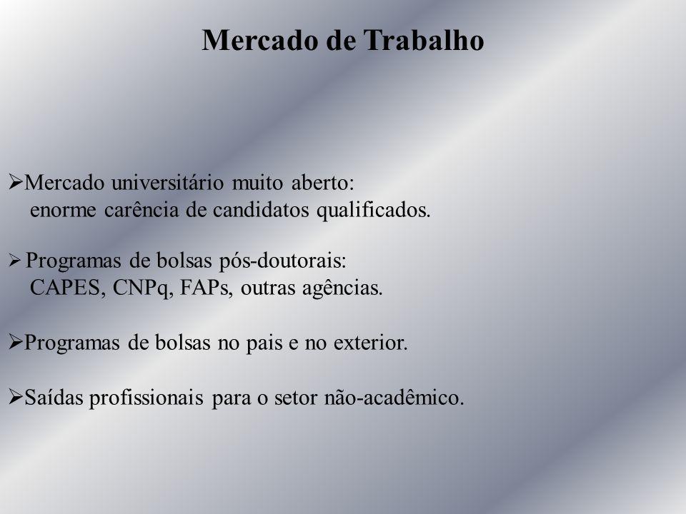 Mercado de Trabalho Mercado universitário muito aberto: