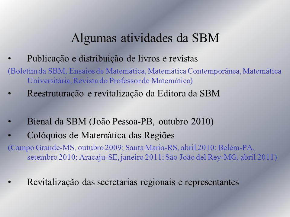 Algumas atividades da SBM