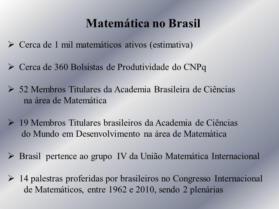Matemática no Brasil Cerca de 1 mil matemáticos ativos (estimativa)