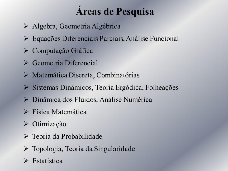 Áreas de Pesquisa Álgebra, Geometria Algébrica