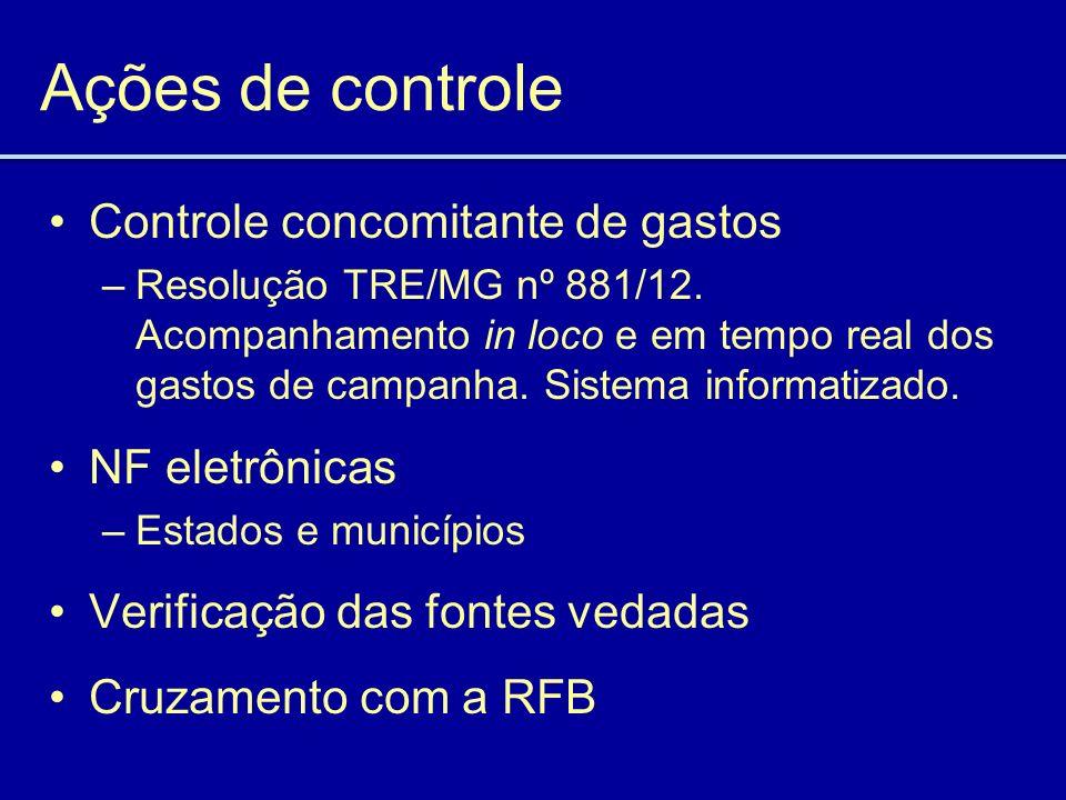 Ações de controle Controle concomitante de gastos NF eletrônicas