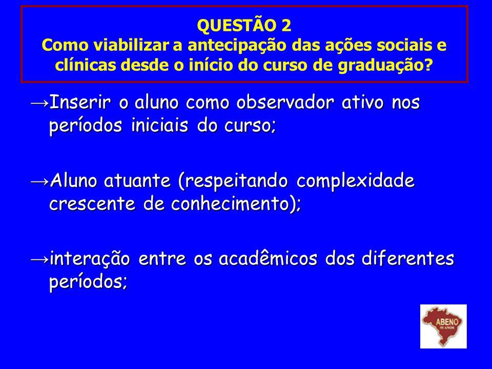Inserir o aluno como observador ativo nos períodos iniciais do curso;
