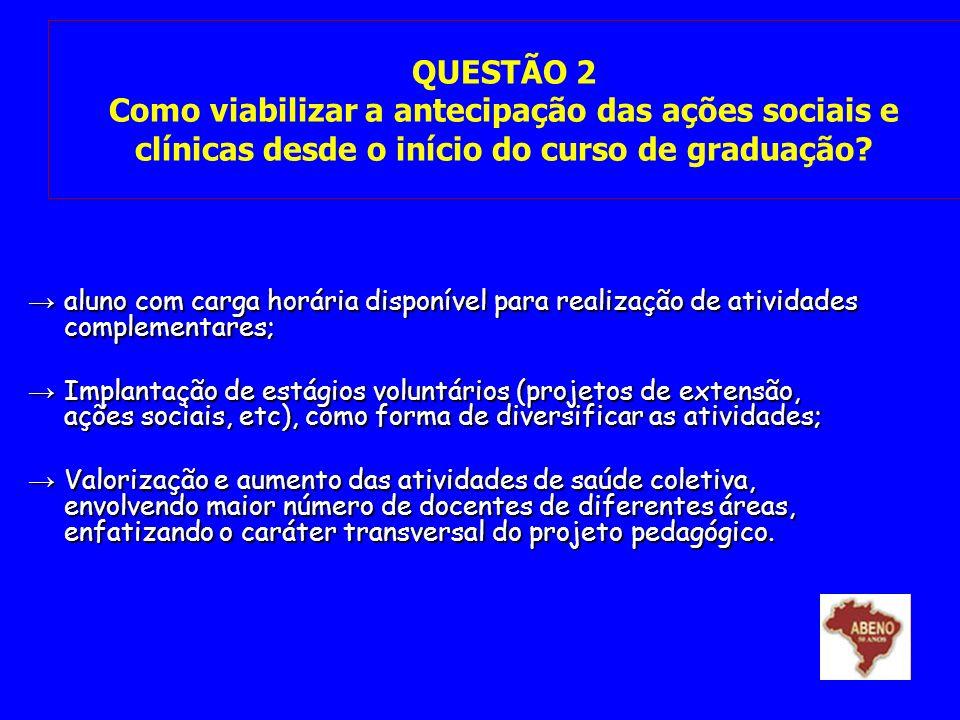 QUESTÃO 2 Como viabilizar a antecipação das ações sociais e clínicas desde o início do curso de graduação