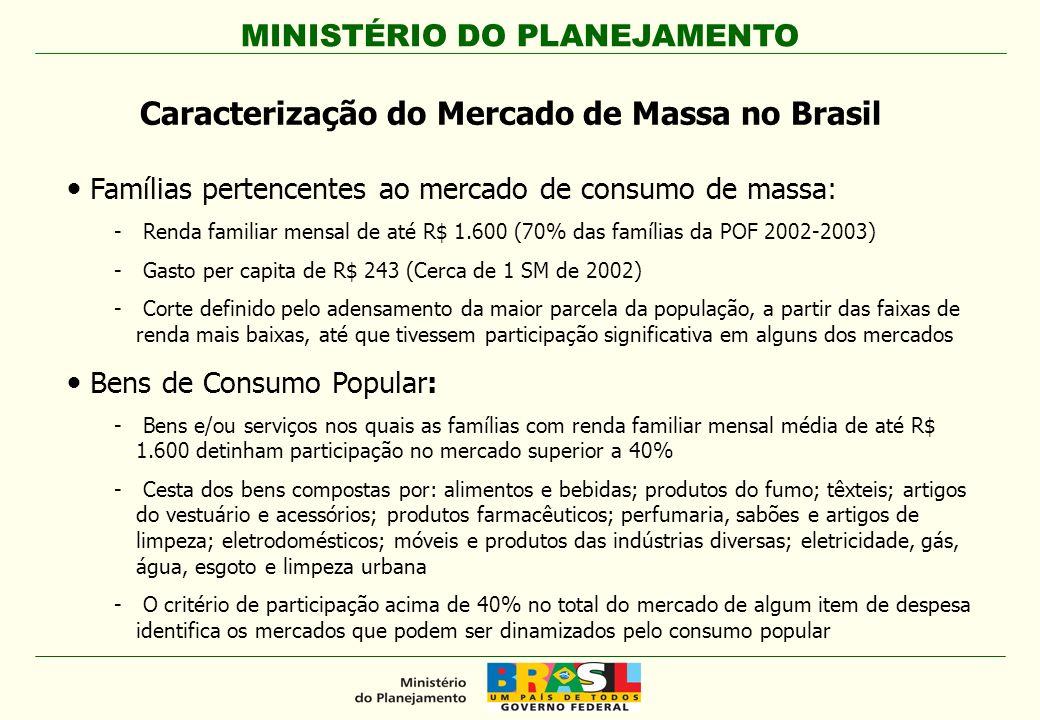 Caracterização do Mercado de Massa no Brasil