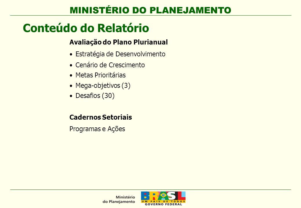 Conteúdo do Relatório Avaliação do Plano Plurianual