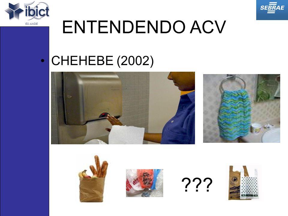 ENTENDENDO ACV CHEHEBE (2002)