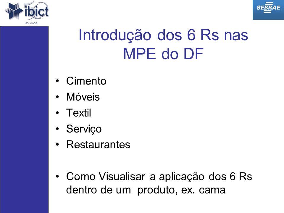 Introdução dos 6 Rs nas MPE do DF
