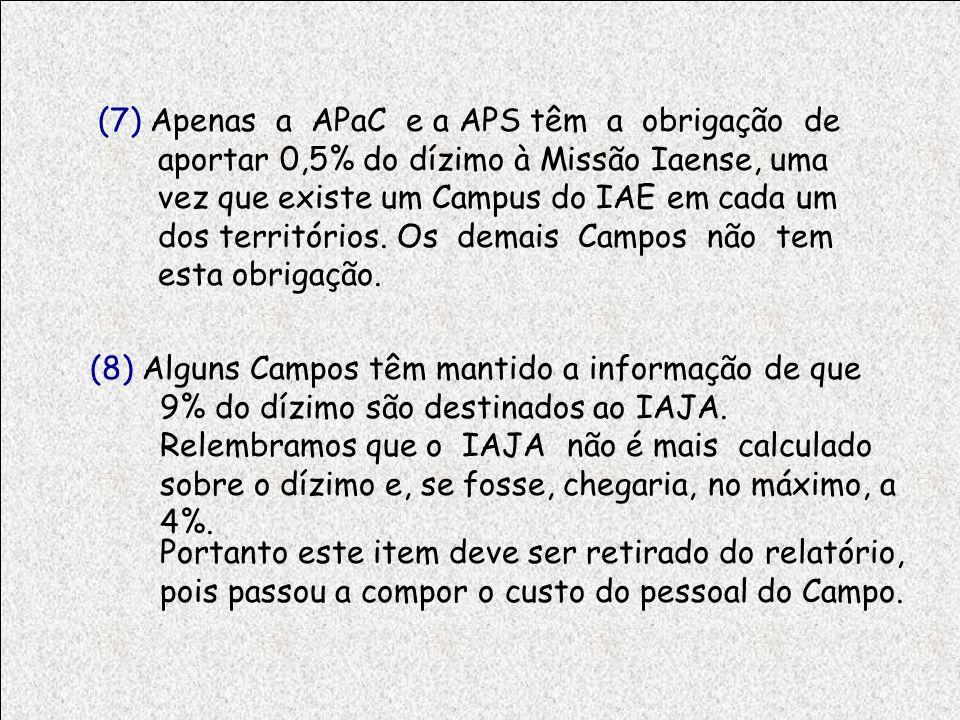 (7) Apenas a APaC e a APS têm a obrigação de aportar 0,5% do dízimo à Missão Iaense, uma vez que existe um Campus do IAE em cada um dos territórios. Os demais Campos não tem esta obrigação.